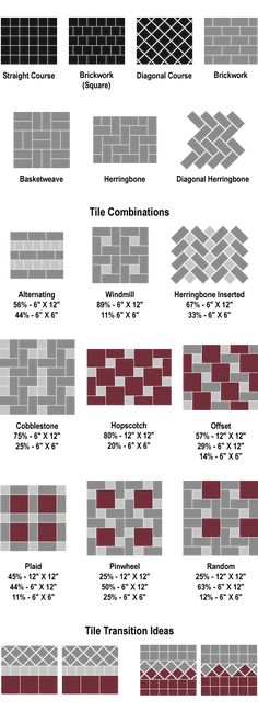 Various Tile Installation Patterns