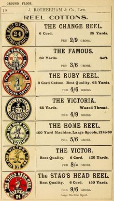 Vintage labels for wooden thread spools