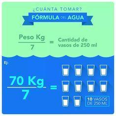 Salud Gracias Al Agua Deagua Agua Importancia Del Agua Formula Del Agua