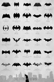 Résultats Google Recherche d'images correspondant à http://furiousfanboys.com/wp-content/uploads/2012/12/evolution_of_the_batman_logo-e1355807054809.jpg