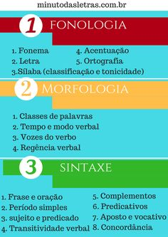 Build Your Brazilian Portuguese Vocabulary Portuguese Grammar, Portuguese Lessons, Portuguese Language, Learn Brazilian Portuguese, Study Notes, English Vocabulary, Album, Study Tips, Knowledge
