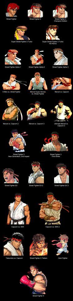 Ryu, la evolución de uno de los personajes míticos en videojuegos