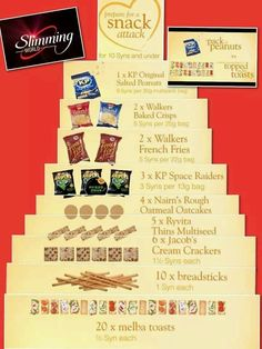 Slimming World Snacks syns. Slimming World Syn Values, Slimming World Tips, Slimming World Desserts, Slimming World Recipes Syn Free, Low Syn Treats, Sliming World, Slim Diet, Gateaux Cake, Healthy Options