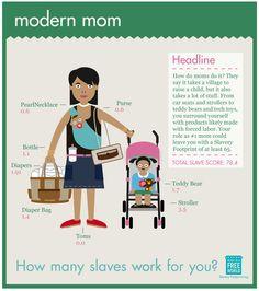 Diese Webseite zeigt dir, wie viele Sklaven für deine Sachen geschuftet haben | Motherboard