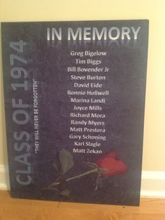 In memory of our classmates who are no longer with us. Unfortunately, Pete Nelson is also no longer with us.