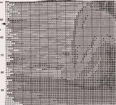 Схема вышивки Свидание у моря (Vervaco) 3 из 4