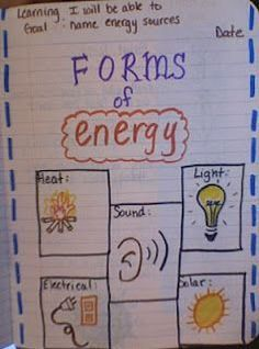 second grade Energy Anchor Chart