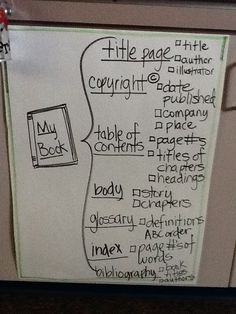 Parts of a book brace map