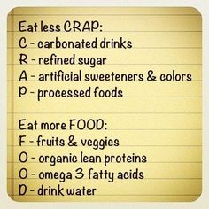 Healthy Diet Inspirational Quotes