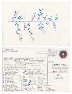 Dear-Data (www.dear-data.com) Week 27- A week of media! Postcard by Giorgia