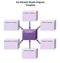 Marketing Block Diagram Promotional Mix A Business Flow Electrical Block Diagram Block Diagram Circuit Block Diagram Symbols