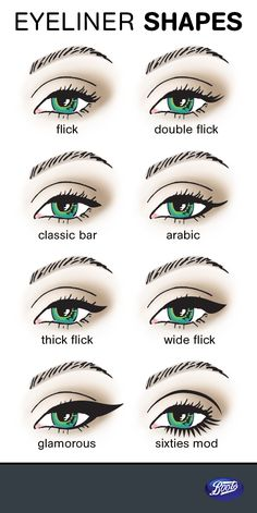 eyeliner shapes