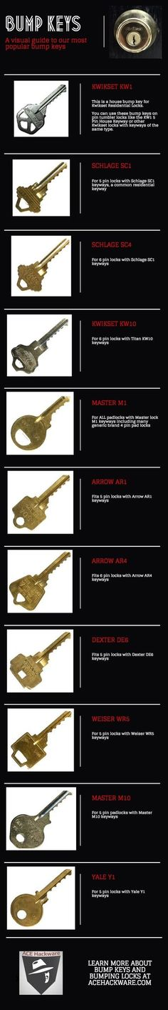 Visual Guide to Bump Keys Please, replace your household locks with bump proof locks. They sell them at any home improvement store and it will keep anybody from using a bump key and walking into your residencePlease, replace your household locks with bump Urban Survival, Survival Tools, Survival Prepping, Survival Hacks, Survival Stuff, Disaster Preparedness, Bump, Simple Life Hacks, Do It Yourself Home