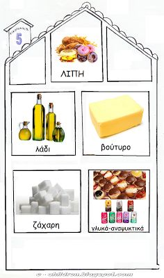 Healthy Snacks, Healthy Eating, Healthy Recipes, Food Pyramid, Greek Language, Food Crafts, Eating Habits, Lose Belly Fat, Food And Drink