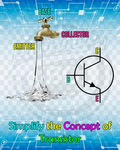 Simplify the Concept of Transistor. – electronic bo Simplify the Concept of Transistor. Simplify the Concept of Transistor. Electrical Engineering Books, Electrical Projects, Electronic Engineering, Electronics Projects, Electronics Components, Electronics Gadgets, Amazing Science Experiments, Electronic Circuit Design, Electrical Circuit Diagram