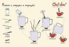 Какао с перцем и корицей - chefdaw
