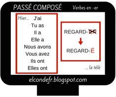 El Conde. fr: Passé composé avec avoir des verbes en -er