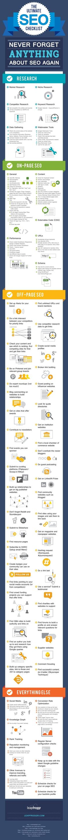 [INFOGRAPHIC] Never Forget Anything About SEO Again—Research; On-page; Off-page; Misc; Details> #SEOTraining