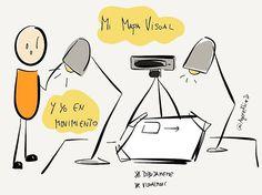 """0 Me gusta, 1 comentarios - Clara Cordero Balcázar (@agoraabierta) en Instagram: """"El caso es grabarlo!😂😂 #DibujaMeme #visualmooc"""""""