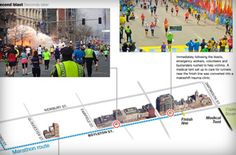 Complete account of the Boston Marathon bombing and apprehension