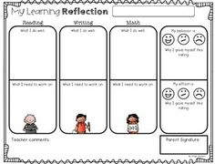 Student Learning Self-Reflection... 1 Page For All Subject Areas, For All Subjects Grade Levels Kindergarten, 1st, 2nd, 3rd, 4th, 5th, 6th, 7th, 8th Resource Types Assessment, Printables It includes space for students to reflect on things they do well and things they need to work on in reading, writing, and math, as well as effort and behavior.