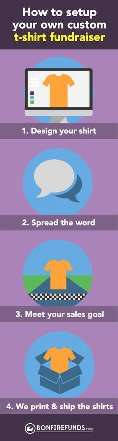 fundraising infographic : fundraising infographic : Ever wanted to start your own custom t-shirt #fundrais