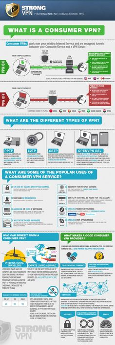 VPN 효능성~ Infographic is brought to you by StrongVPN.com and it explains the many helpful uses of having a VPN (or Virtual Private Network) on your connection. Let's say you're taking a vacation in a foreign country, one whose Internet restrictions don't allow access to the same sites that you would normally go to. With a VPN you would be able to use an American or British IP so that you can still upload all of those fun vacation videos on the go