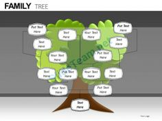 ppt family tree