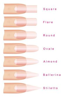 37 Best Ideas Gel Manicure At Home Tutorials Watches Gel Manicure At Home, Manicure Y Pedicure, Acrylic Nail Shapes, Cute Acrylic Nails, Toe Nails, Pink Nails, Coffin Nails, Split Nails, Different Nail Shapes