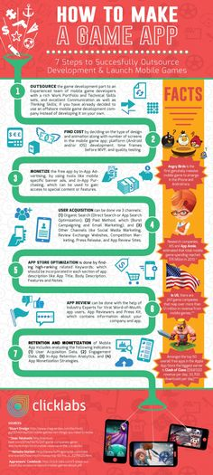 How to Make a Game App Infographic about computers Computer Coding, Computer Programming, Computer Science, Game Programming, Programming Languages, Web Design, Game Design, Make A Game, Data Science