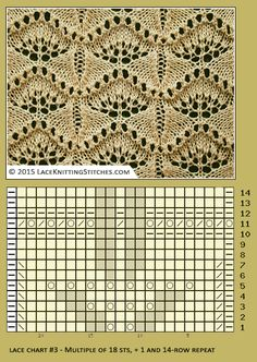 Free Lace pattern chart #3 | Lace knitting stitches