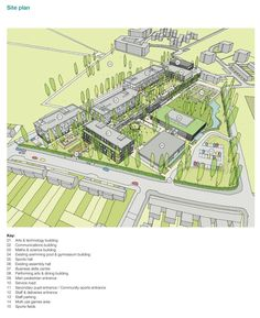 Image 22 of 32 from gallery of Burntwood School / Allford Hall Monaghan Morris. Photograph by Allford Hall Monaghan Morris Architecture Site Plan, Architecture Concept Diagram, Architecture Drawings, School Architecture, The Plan, How To Plan, School Floor Plan, School Plan, Primary School