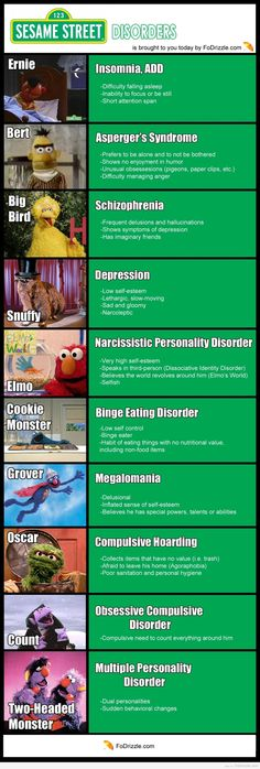 Funny pictures about Sesame Street Mental Disorders. Oh, and cool pics about Sesame Street Mental Disorders. Also, Sesame Street Mental Disorders photos. Childhood Ruined, Childhood Friends, Childhood Memories, Childhood Characters, Right In The Childhood, Special Characters, Narcissistic Personality Disorder, Funny Quotes, Funny Memes
