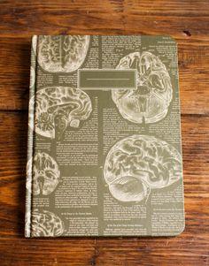 Brain Vintage EcoJournal - Cognitive Surplus