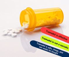 What is the composition of Tramadol?