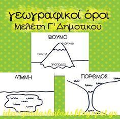 Ιδέες για δασκάλους:Γεωγραφικοί όροι (Μελέτη Γ' Δημοτικού)