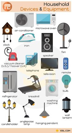 Household Tools, Devices and Equipment Vocabulary Learn names of Household Devices and Equipment in English. Household Devices and Equipment are machines or tools which accomplish … English Vocabulary Words, Learn English Words, English Idioms, English Phrases, English Writing, English Study, English Lessons, English Grammar, English Lesson Plans