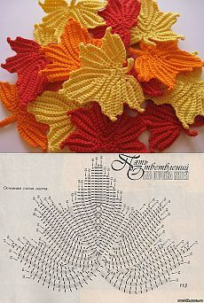 Really impressive crochet (and I'm not usually a crochet lover). Seems so r. - Crochet Clothing and Accessories Crochet Leaf Patterns, Crochet Leaves, Knitted Flowers, Crochet Motifs, Crochet Diagram, Crochet Chart, Crochet Designs, Crochet Doilies, Crochet Stitches