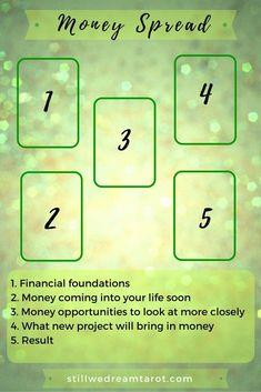 A tarot spread for improving finances.