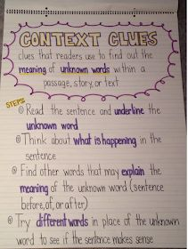 ELA Anchor Charts: Context Clues