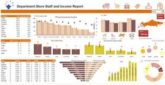 Free Excel Dashboard Examples and Template Files — Excel Dashboards VBA and Dashboard Reports, Excel Dashboard Templates, Dashboard Examples, Dashboard Design, Microsoft Excel, Vba Excel, Finance Books, Dashboards, Data Visualization