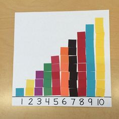 We have been working on numbers to ten. This really solidified how numbers grow and each is one more than the last in the order. Kiddos made these cooperatively in small groups. Number Sense Kindergarten, Kindergarten Fun, Math Skills, Math Lessons, Math Games, Math Activities, Daily 3 Math, We Are Teachers, Go Math