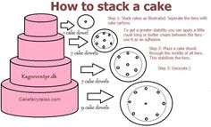 stacking wedding cakes | Add beautiful, fresh flowers to the top tier. Flowers with a sturdy ...