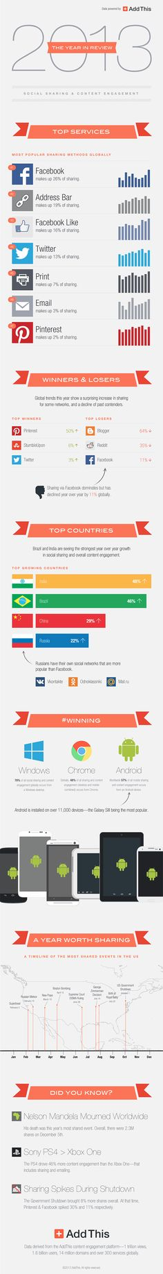 2013_infographic_RD1_2_640