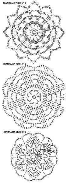 Digrama flor