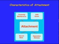 Ten minute video about what Attachment Theory is and a little background information about its founder John Bowlby