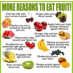 More Reasons To Eat Fruit - Fruit is one of the most healthy and natural foods in existence. There are thousands of different types of fruit available to eat, all of which provide us with strong health benefits. Get Healthy, Healthy Tips, Healthy Choices, Healthy Snacks, Healthy Recipes, Healthy Fruits, Paleo Fruit, Eating Healthy, Healthy Vegetables