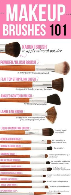 Unless you're a trained makeup artist or have watched more than a few YouTube beauty tutorials in your spare time, makeup brushes can be a bit tricky to decode. Not only do they come in a wide range of sizes, but also different bristle shapes, lengths, and density. And it doesn't stop there! Oftentimes brands don't name their brushes by how and where they were intended to be used, but rather with seemingly arbitrary numbers that only add to the confusion.