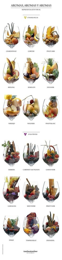 A great poster of some of the classic aromas found in grapes.