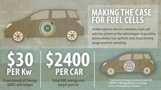 The best road to zero-emission vehicles lies in fuel-cell technology. It preserves the advantages of gasoline automobiles, with low upfront costs, long driving range and fast refueling. But he also believes a new fuel-cell technology may be necessary. A new paper offers a strategic roadmap.